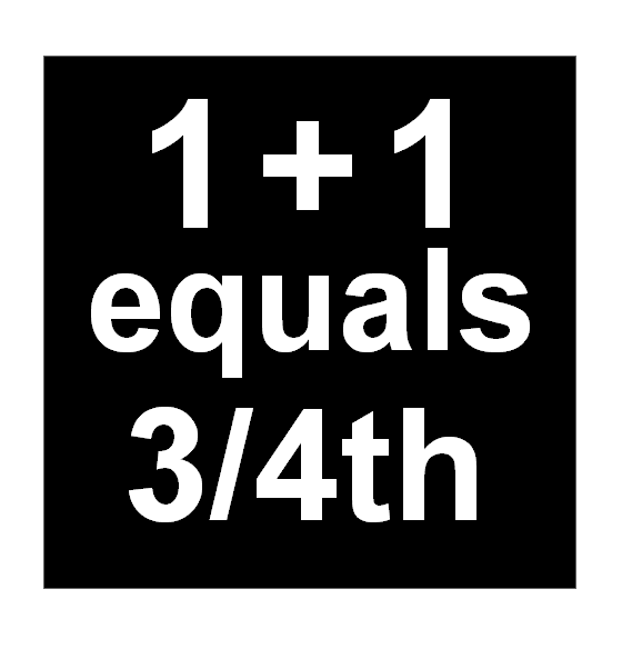 In marketing, 1 plus 1 often equals 3/4th.